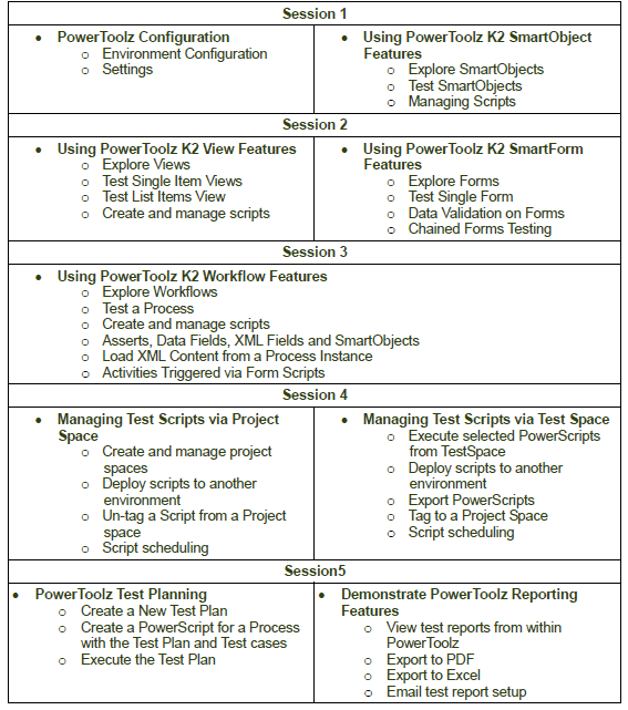 PowerToolz Course Session Details