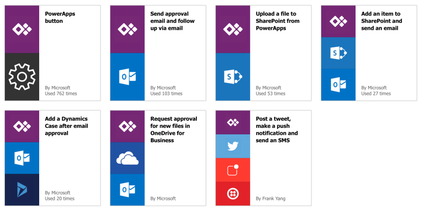 PowerApps, Flow well with SharePoint! – Work Intelligently